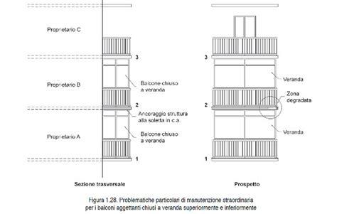 terrazzi condominiali rifacimento balconi condominiali problematiche e