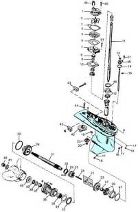 mercury outboard diagram mercury outboard forums review ebooks