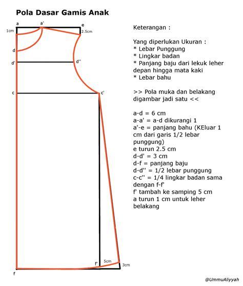 membuat pola baju muslimah pola dasar gamis anak sewing patterns patterns and