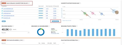 competitor analysis sle report how to do an seo competitive analysis free template