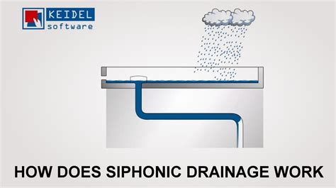 how does plumbing work how does siphonic roof drainage work youtube