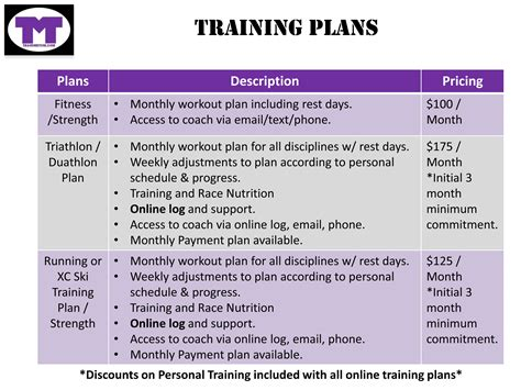 program layout for seminar personal training and training plans train me tom