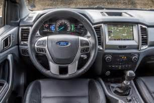 Dash Mat Ford Ranger 2016 Ford Ranger 2016 Drive Pictures Auto Express