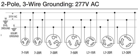 wiring diagram 277 volt wiring diagram vac single 277