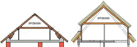 spitzboden ausbauen spitzboden ausbauen 5 tipps vom profi bauen de