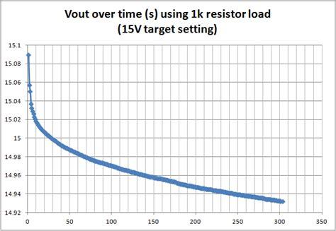 load resistor traduccion español solucionado lm317 basado adj fuente de alimentaci 243 n de salida suministro de energ 237 a