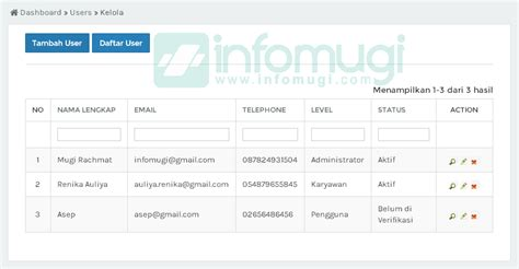 membuat tabel login html cara membuat user login dari database di yii infomugi