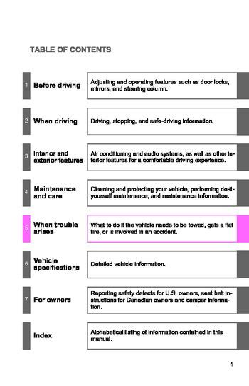 2010 toyota tundra owner s manual pdf 700 pages