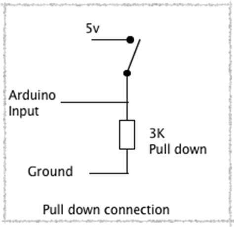 how to set up pull resistor free pull up and pull resistors pdf altermaster