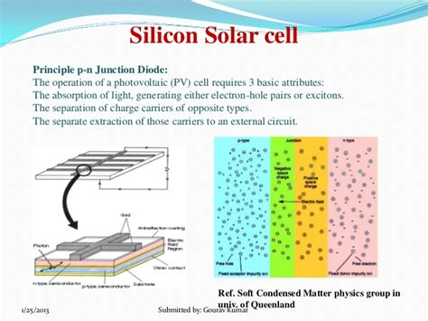 pn junction animation in solar cell pn junction animation in solar cell 28 images slide show file pnjunction pv e png my