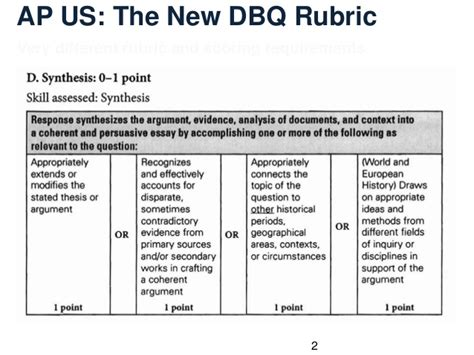 Ap World History Essay Rubric Dbq by Ap Us History Dbq Scoring Rubric