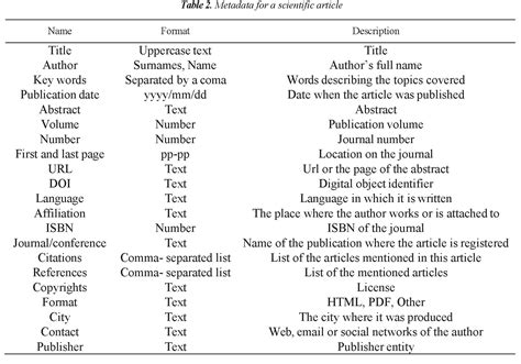 research paper vocabulary research paper assistance vocabulary