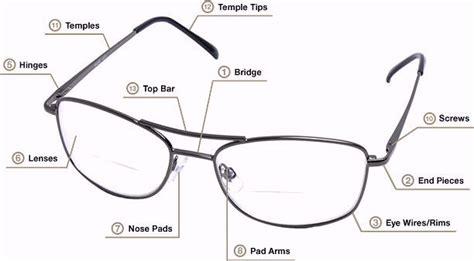 eyeglass repairs formica optical