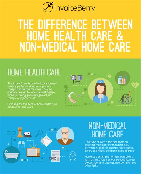 how to start your home care business today invoiceberry