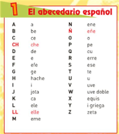 Présentation Lettre Circulaire En Espagnol Bac Pro Commerce Espagnol Lettres Et Phon 232 Mes