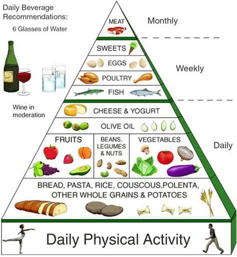l alimentazione in l alimentazione vegetariana abbinata alla corsa cosa