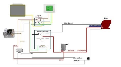 honeywell fan center wiring diagram exhaust fan