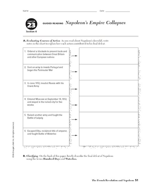 napoleon bonaparte biography resume top napoleon bonaparte biography essays alexander pope
