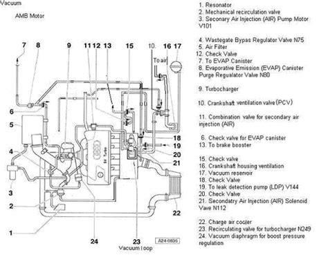 audi a4 b6 wiring diagram free wiring diagrams