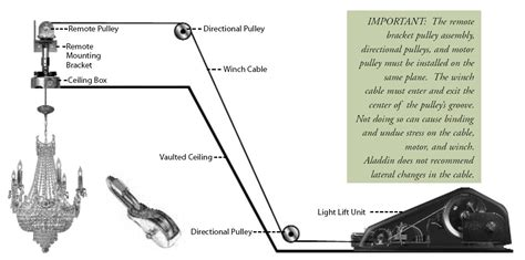motorized light fixture lift aladdin light lift all200rm 200 lbs capacity remote mount