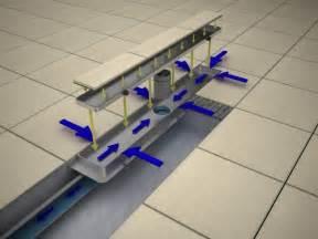 linear shower drain tile insert tile insert linear shower drains with 800mm flange