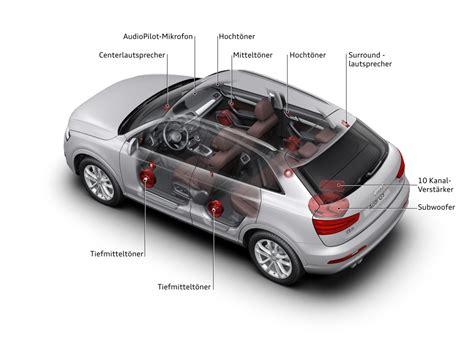 Audi Soundsystem by Soundsysteme Audi Technology Portal
