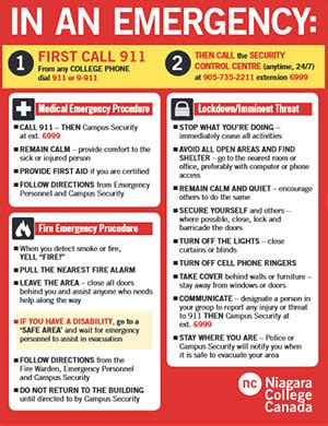 Emergency Guidelines And Poster Cus Safety Niagara College Emergency Preparedness Procedure Template