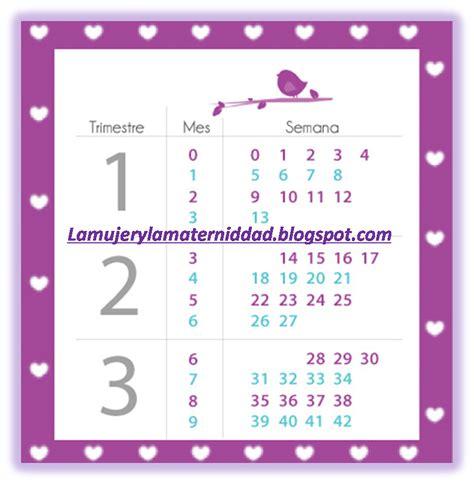 Calendario Para Embarazo Calendario Embarazo La Mujer Y La Maternidad