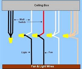 wiring for ceiling fan with light wiring a ceiling fan light part 2