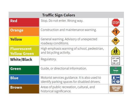 road sign colors tax collector pbc on quot pop quiz do you what
