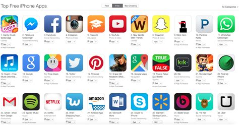 apple si鑒e social this is why there are no more free apps in apple s app
