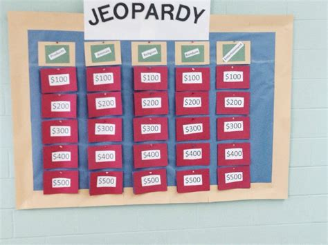 Jeopardy Board For Our Church Quot Junk Food And Jeopardy Ideas For Jeopardy Categories