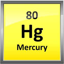 080 mercury science notes and projects