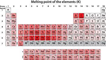 tavola periodica iupac metalli alcalini