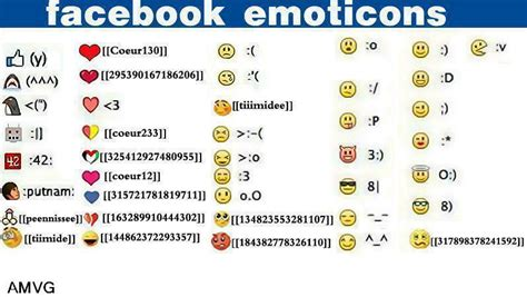 Emoticon Memes - emoticon memes para facebook image memes at relatably com