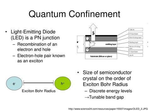 quantum dot light emitting diodes based on inorganic ppt quantum dot white leds powerpoint presentation id 276628