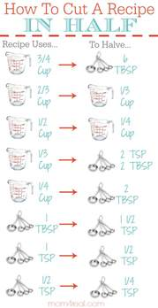 Recipe Weight Equivalents How To Cut A Recipe In Half Printable Kitchen Conversion