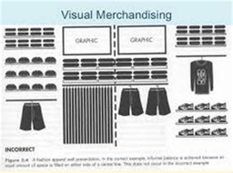 retail layout rules retail clothing store floor plan retail clothing store