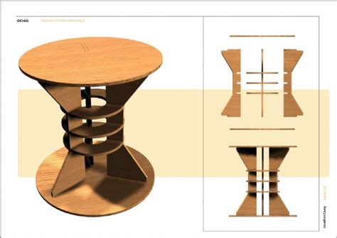 Unto This Last Flatpack Wooden Furniture by Sgabello Da Montare Wordreference Forums