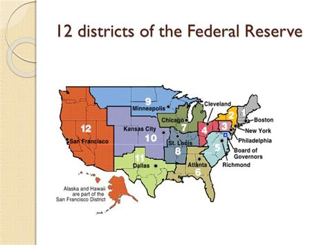 history of the federal reserve bank ppt ch 15 powerpoint presentation id 1657087