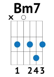 strum pattern can t you see can t help falling in love elvis presley good guitarist