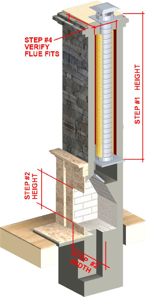 Fireplace Chimney Liners by Chimney Liners Usa Size A Fireplace Liner