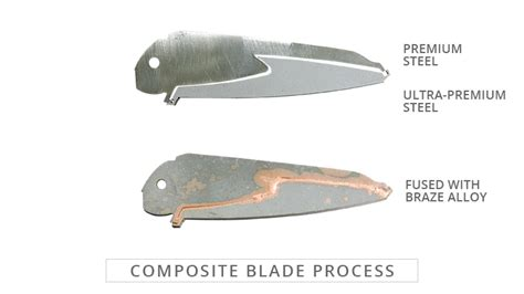 composite blade technology kershaw knives