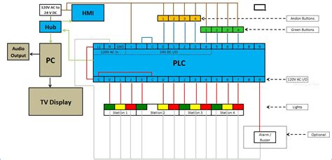 wonderful plc filter wiring diagram ideas best image