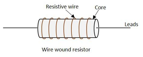 function of a wire wound resistor basic electronics guide