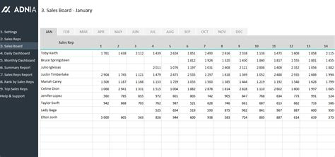 11 excel trackers templates to help you rock 2011