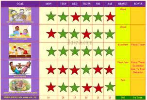 Behavior Charts For Preschoolers Template by 7 Best Images Of Bad Behavior Chart Template