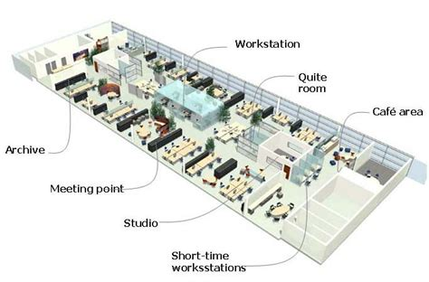 open office floor plans 10 tips for your successful open plan office design