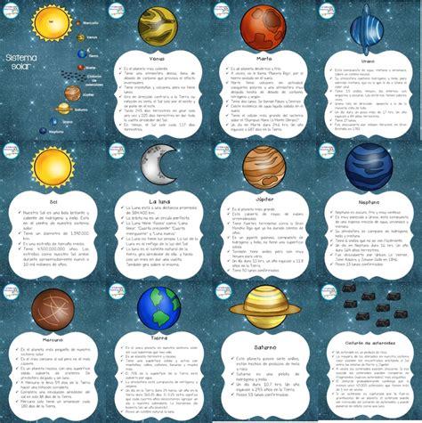 imagenes educativas del sistema solar maravillosos dise 241 os del sistema solar con explicaci 243 n de