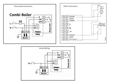 stat wiring diagram fuse box and wiring diagram
